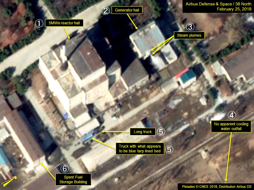 NK nuclear reactor shows signs of operation: 38 North